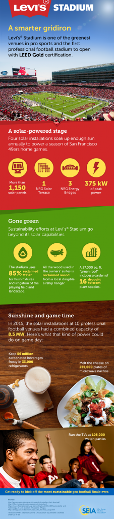 Final_Infographic Superbowl_0