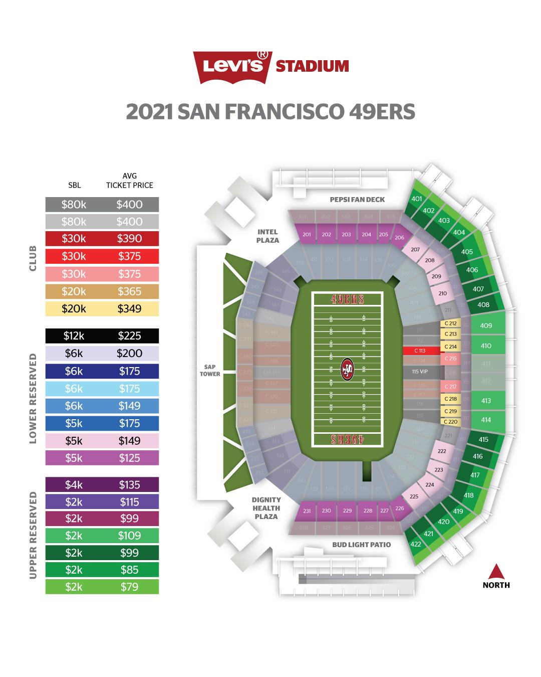 Pricing Payment Levi S Stadium